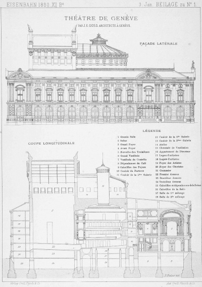 Goss Grand Theatre Geneve 1880 Facade Laterale Coupe.jpg